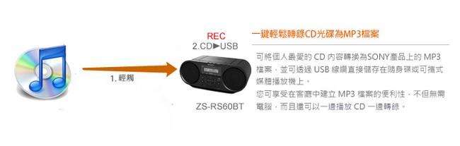 sony nfc蓝牙音乐播放器zs-rs60bt送音乐cd