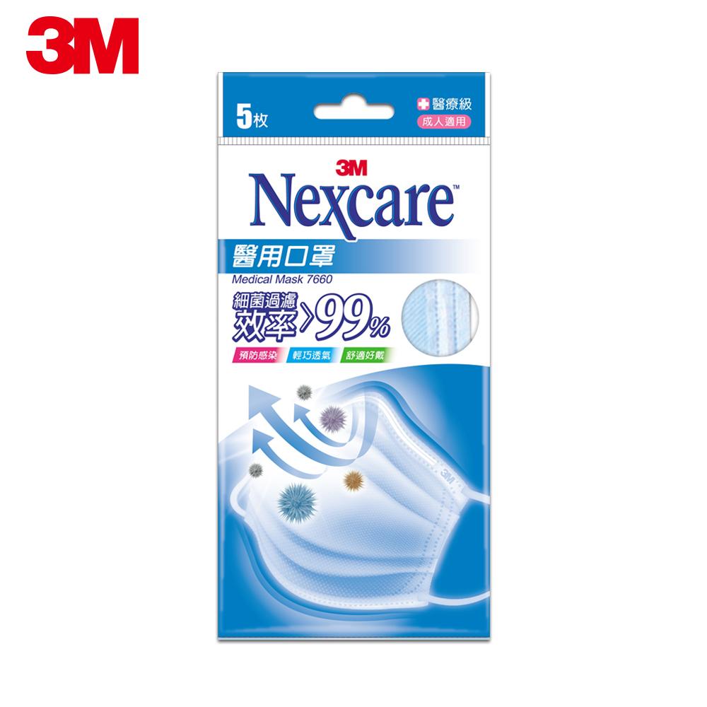 (任選)3M Nexcare成人醫用口罩-粉藍(5片包)