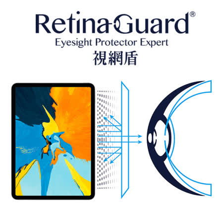 視網盾 iPad Pro 2018 (11吋) 防藍光保護膜