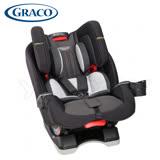 Graco 0-12歲長效型嬰幼童汽車安全座椅/汽座 -大灰狼 (MILESTONE LX 升級版)
