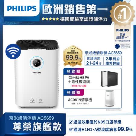 送HEAP濾網★奈米級 智能抗敏清淨機 AC5659