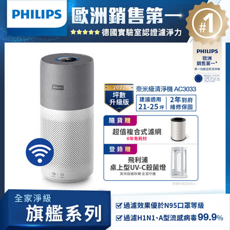 送濾網★奈米級 空氣清淨機AC3033/83