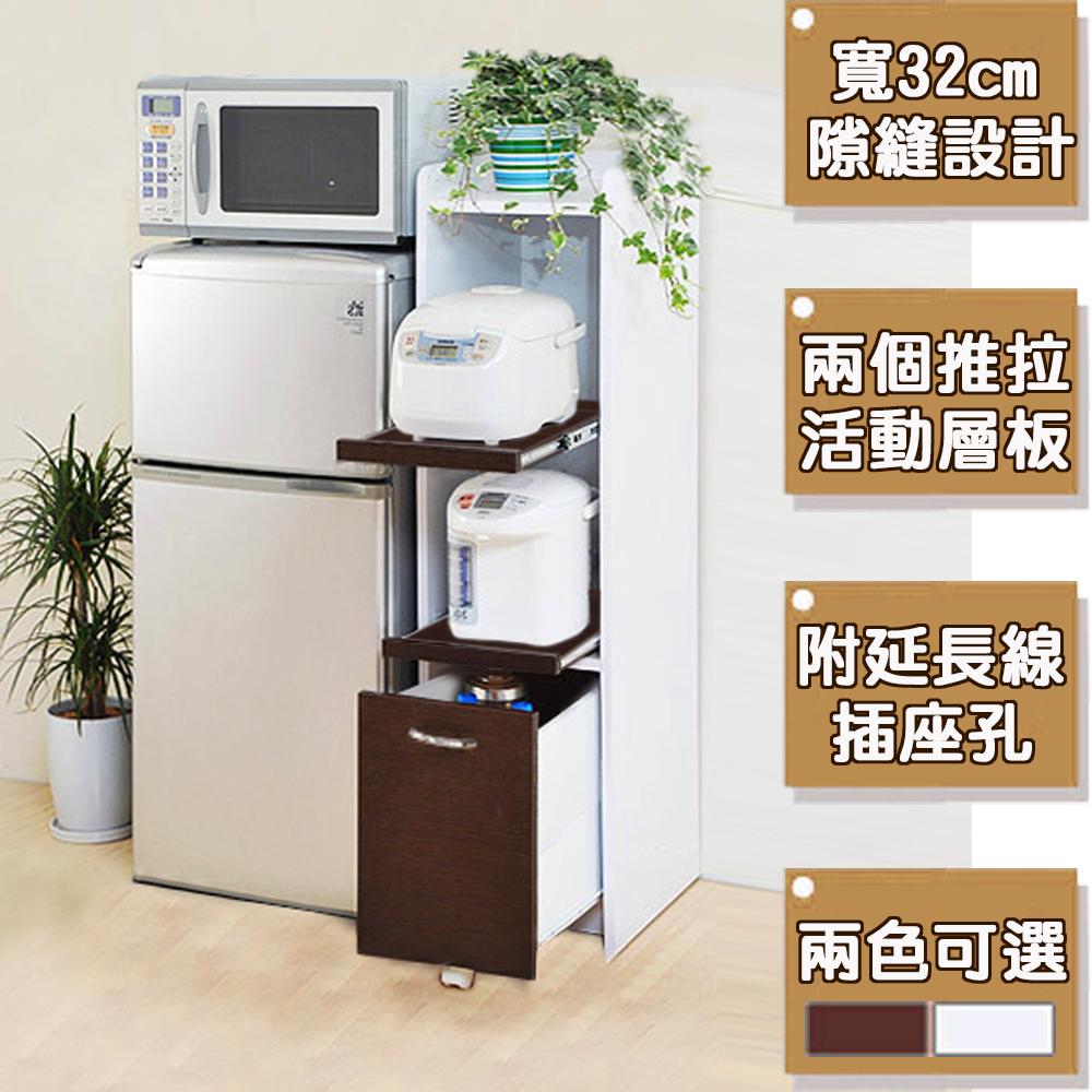 附雙插座設計 一般型廚房隙縫電器櫃