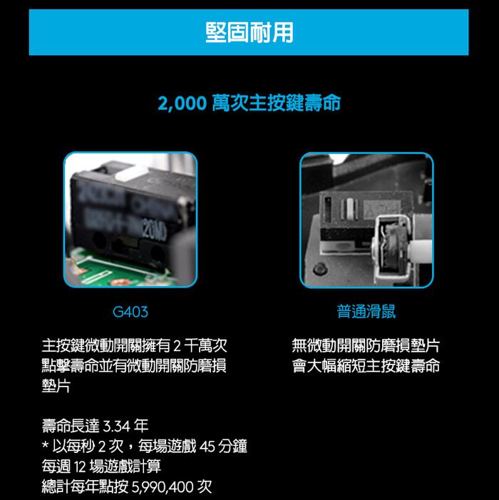 Logitech G403 PRODIGY 有線電競滑鼠