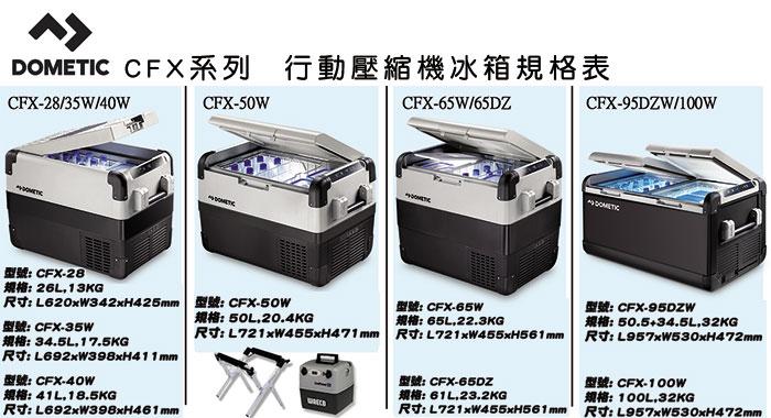 【DOMETIC】CFX40W 行動壓縮機冰箱