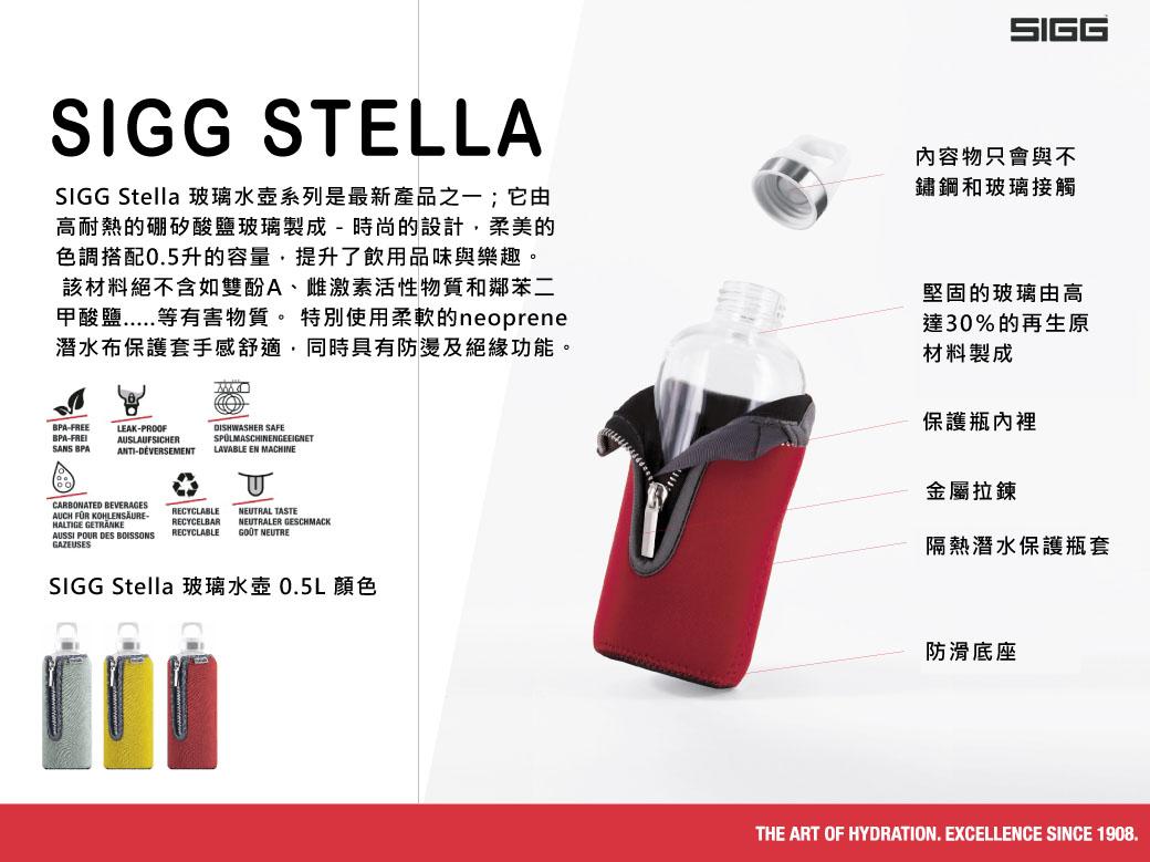 SIGG STELLA 系列 Neoprene 潛水布套實驗室級玻璃水壺 分解圖